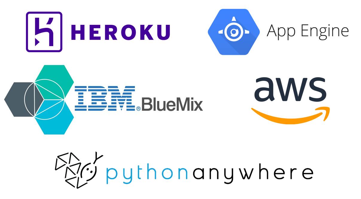 Где размещать любительские web проекты? Обзор Python PaaS провайдеров