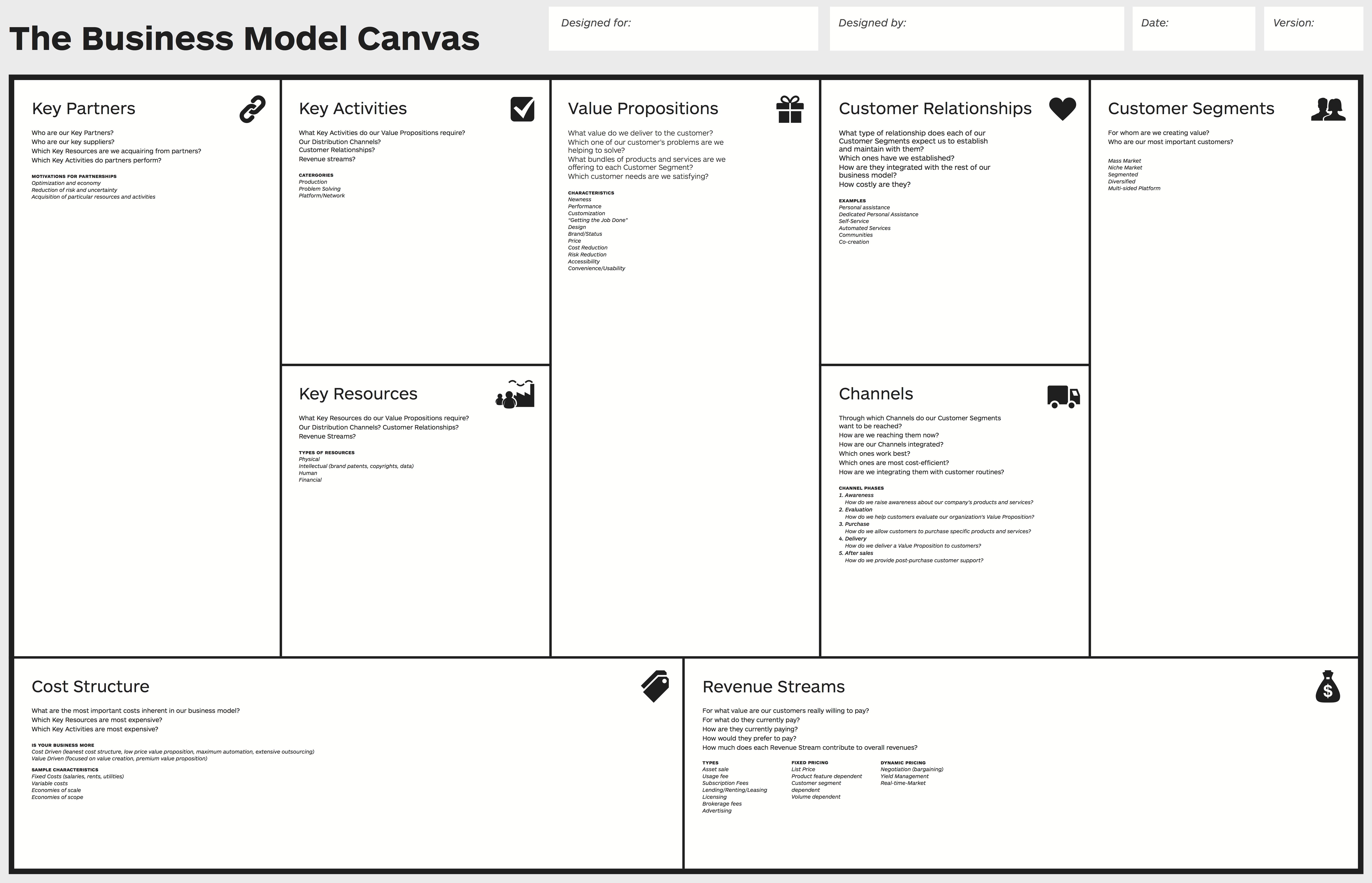 Канва бизнес модели и другие шаблоны