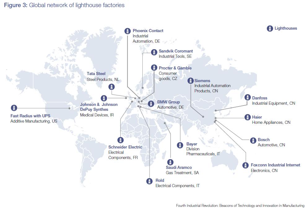 Опыт промышленных компаний - лидеров Индустрии 4.0